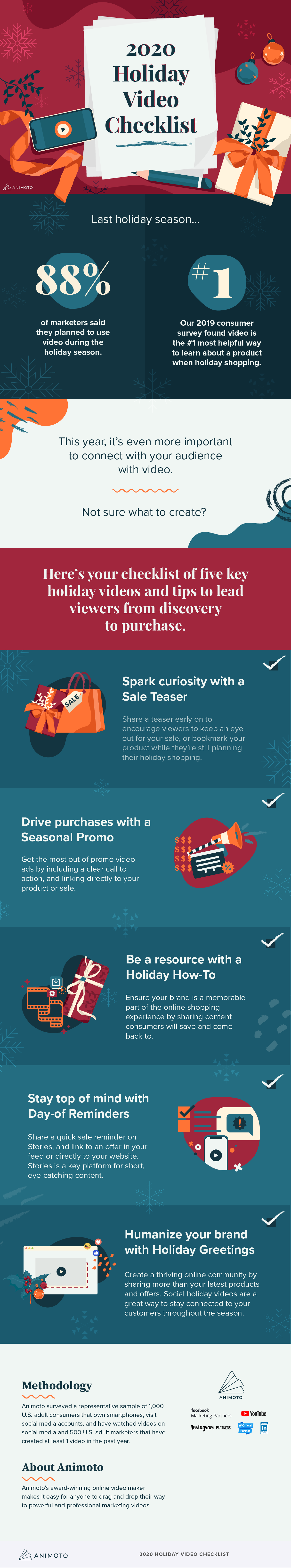Infographic with ways to use vdeo content in holiday campaigns.