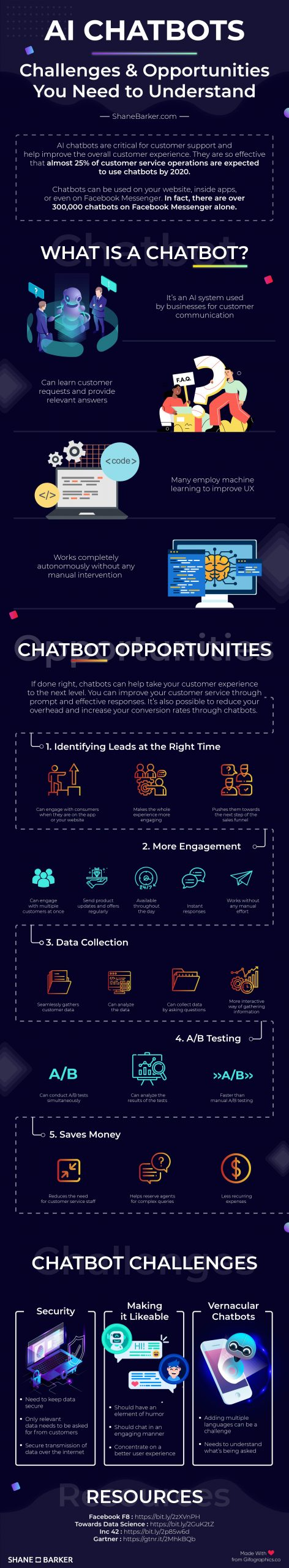 Infographic with challenges and benefits of AI chatbots.