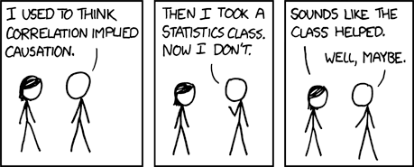 Comic about correlation and causation