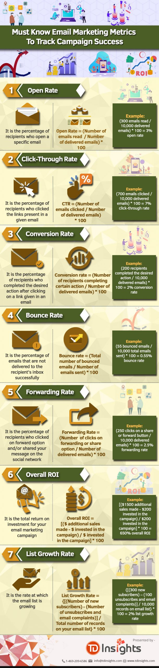 Infographic that lists top email marketing metrics.