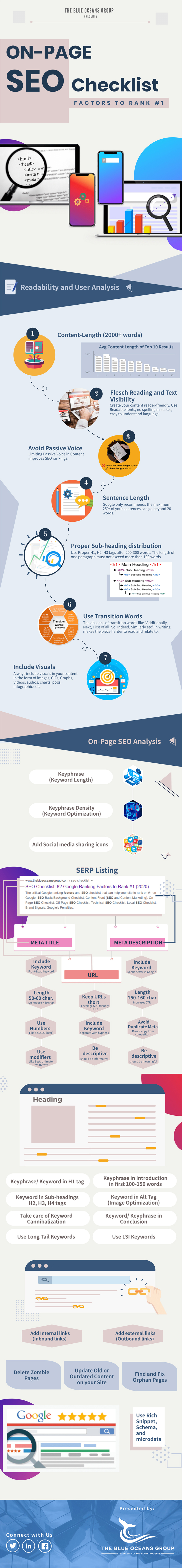 Infographic about on-page SEO